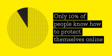 Mozilla Survey: Only 10% of people know how to protect themselves online