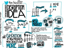 Illustration about disruptive innovation. CC BY 2.0 de Rebeca Zuñiga (Flickr)