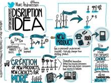 Illustration about disruptive innovation. CC BY 2.0 de Rebeca Zuñiga (Flickr)