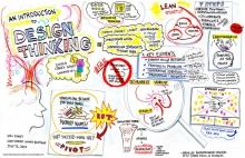 Il·lustració sobre Design Thinking