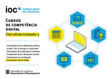 Cursos de competència digital a l'IOC