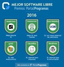 Proyectos ganadores de los Premios PortalProgramas 2016