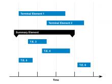 Editor de diagrames de Gannt Planner 0.14.3