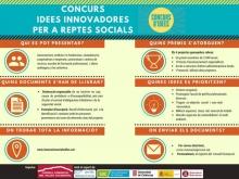 Infografia amb informació de la 5a edició del Concurs d'idees innovadores per a reptes socials