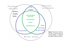 Informe 'Les infraestructures digitals de les economies del comú' (Colectic/XES/Pam a Pam)