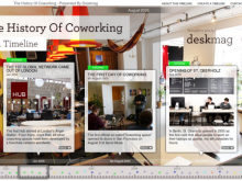 Línia de temps de la història del coworking