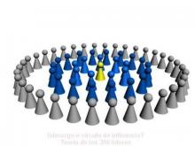 Lideratge o cercle d'influència?