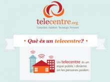 Part de la infografia sobre què són els telecentres de Telecentre.org, en català