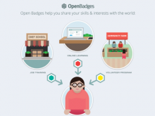 Open Badges de Mozilla