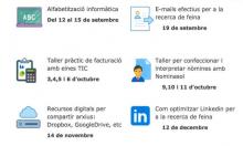 Tallers TIC per a la recerca de feina, a l'IMO Lleida