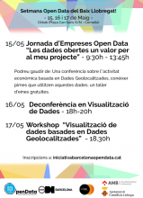 Open Data Week of the Baix Llobregat 2018