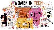 Il·lustració sobre dones i tecnologia