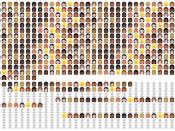 Il·lustració amb cares de 999 dones