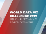 World Data Viz Challenge 2019 Barcelona-Kobe