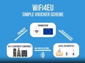 Informació sobre el sistema WIF4EU