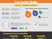 Infografia amb algunes de les dades de l`Informe Global sobre Tecnologia en línia de les ONG 2017
