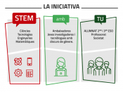 Informació sobre el projecte