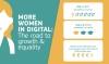 Algunes dades sobre la bretxa digital de gènere a la Unió Europea