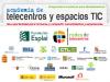 Organitzacions col·laboradores de l'Academia de Telecentros