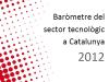Baròmetre del sector tecnològic a Catalunya