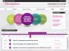 Captura de la plana web del Cibernàrium