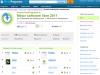 Captura de la pàgina de votació dels Premis PortalProgramas
