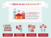 Infografia sobre telecentres en castellà